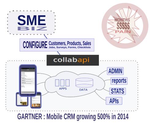 collabapi_infographic_20141105.v2