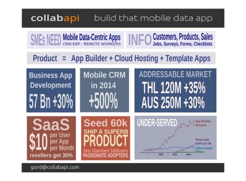 collabapi_infographic_20141108.v3