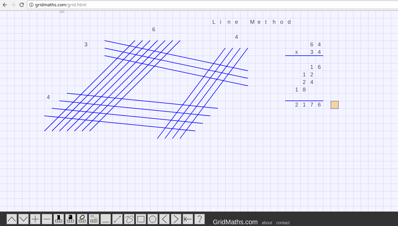 "Line Drawing Using Direct Method : Multiply with box method ""number sense quant"